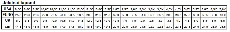 jalatsid-suuruste-tabel